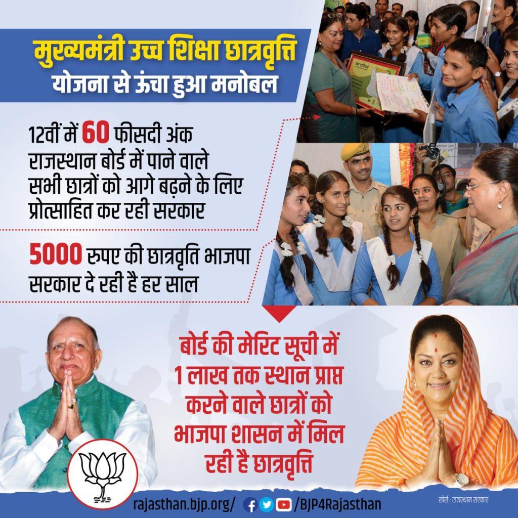 Rajasthan mukhyamnatri uchh shiksha scholarship yojana