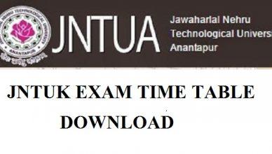 JNTUA Time Table 2019 Download JNTU Anantapur B.Tech/B.Pharmacy/MBA/MCA Exam Date Sheet 2019